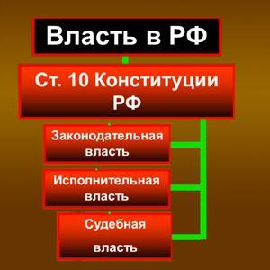 Органы власти Новосибирска