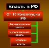Органы власти в Новосибирске